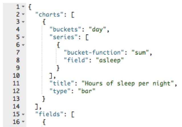 code_graphss.png